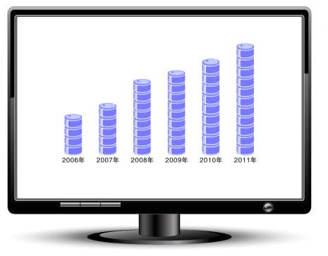 如何让企业网站给公司带来效益?